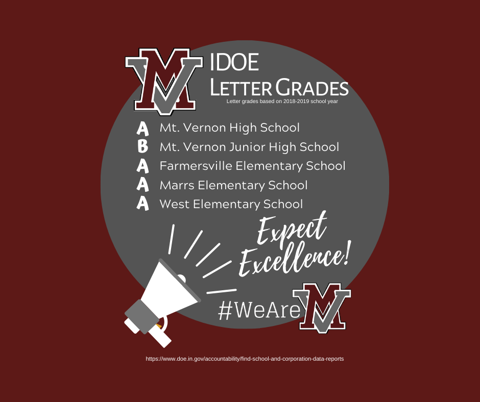 Copy-of-IDOE-letter-grades-1